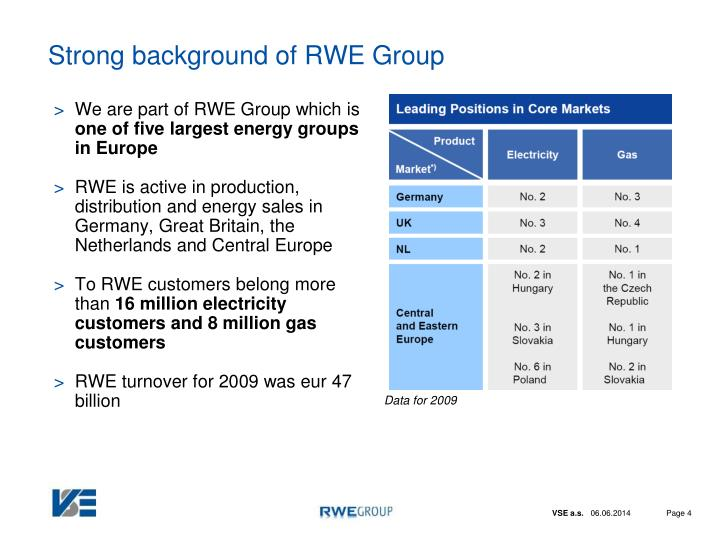 Strong background of RWE Group