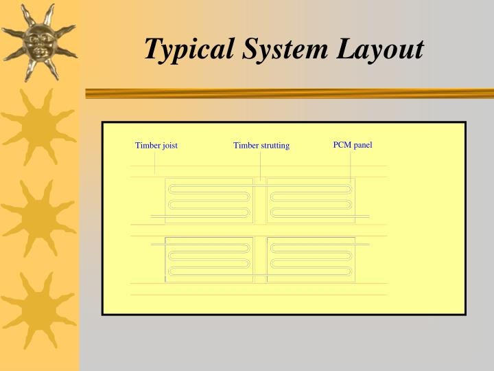 Typical System Layout