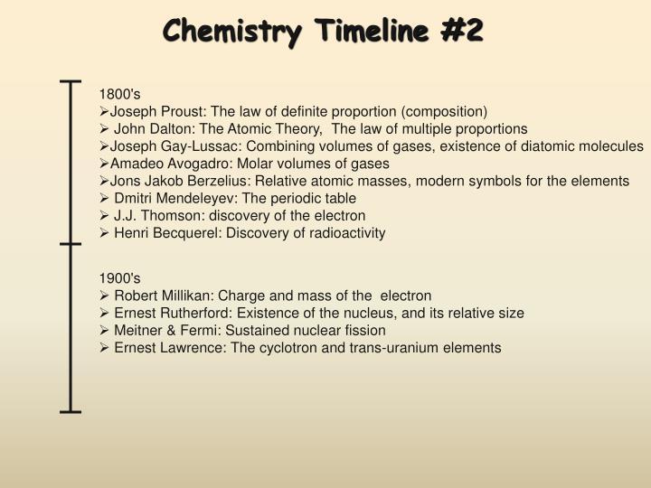 Chemistry timeline 2