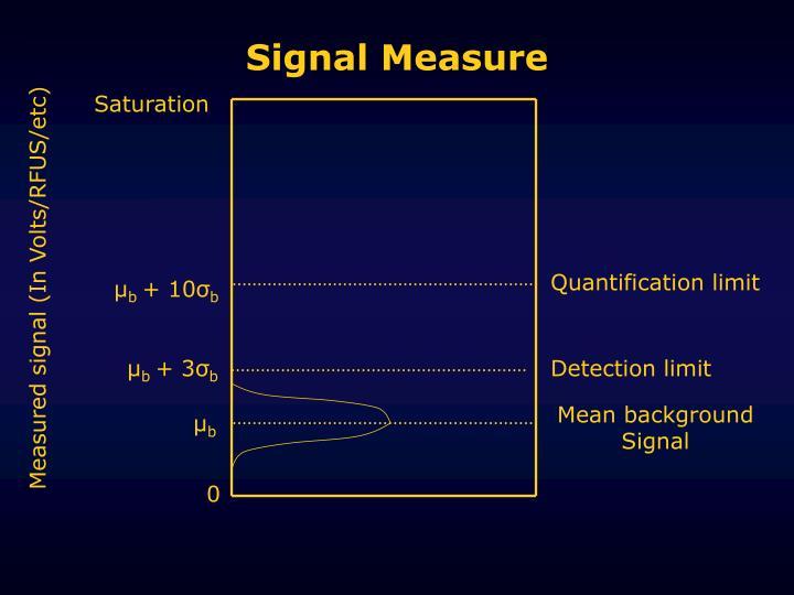 Signal Measure