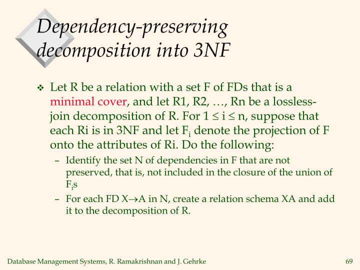 Dependency-preserving decomposition into 3NF