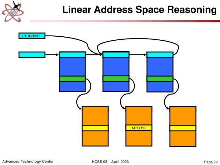 Linear Address Space Reasoning