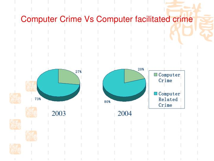 Computer Crime Vs Computer facilitated crime