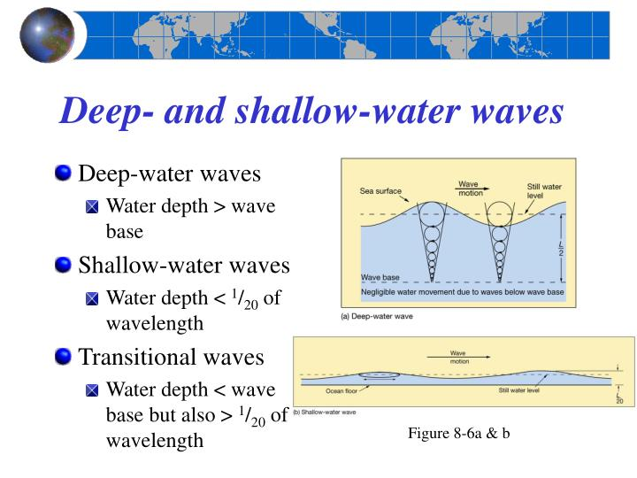 Ppt chapter 8 waves and water dynamics powerpoint presentation deep and shallow water waves sciox Gallery