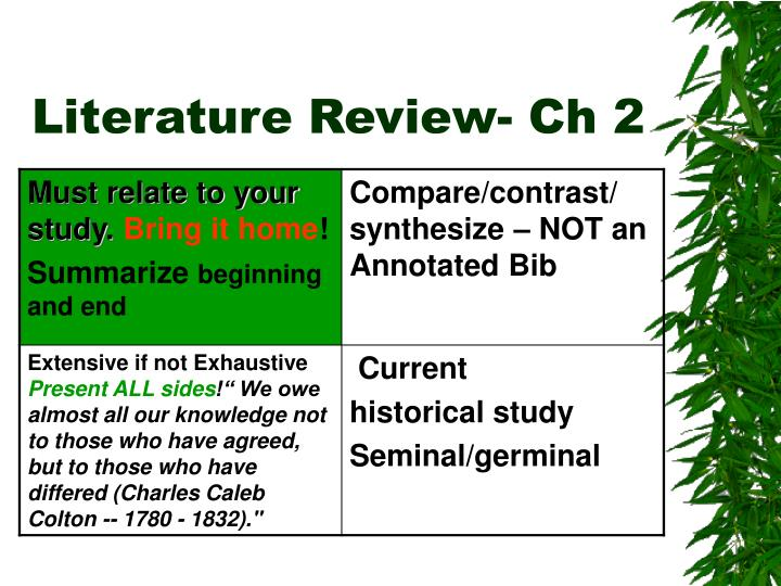 Literature Review- Ch 2