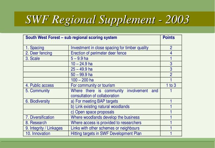 SWF Regional Supplement - 2003