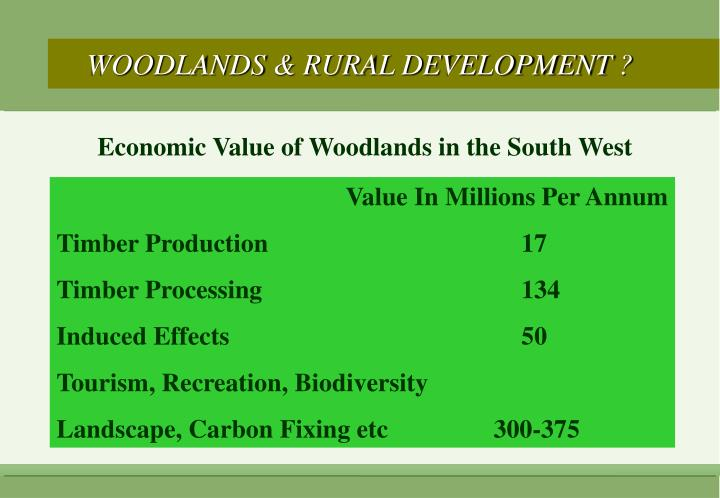 WOODLANDS & RURAL DEVELOPMENT ?