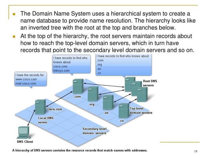 The Domain Name System uses a hierarchical system to create a name database to provide name resolution. The hierarchy looks like an inverted tree with the root at the top and branches below.