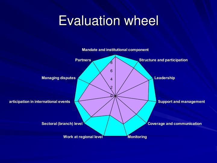 Evaluation wheel