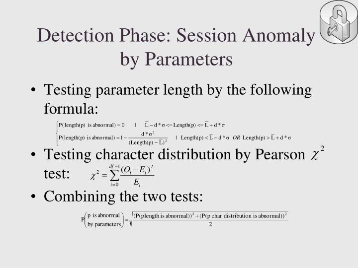 Detection Phase: Session Anomaly by Parameters