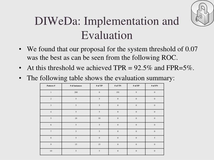 DIWeDa: Implementation and Evaluation