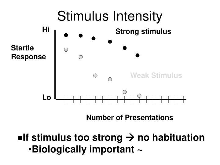 Strong stimulus