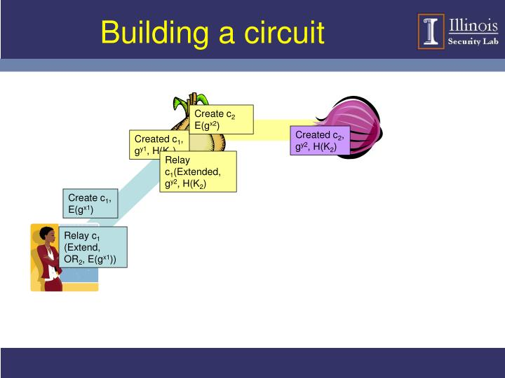 Building a circuit