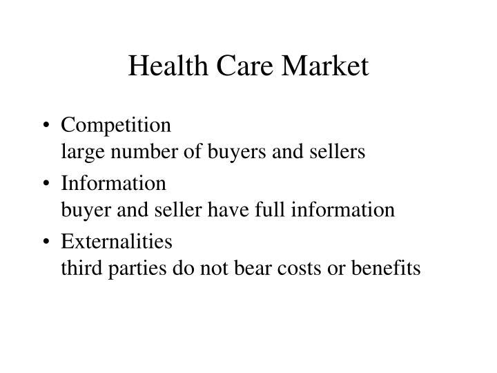 Health Care Market