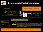 evolution de l objet technique