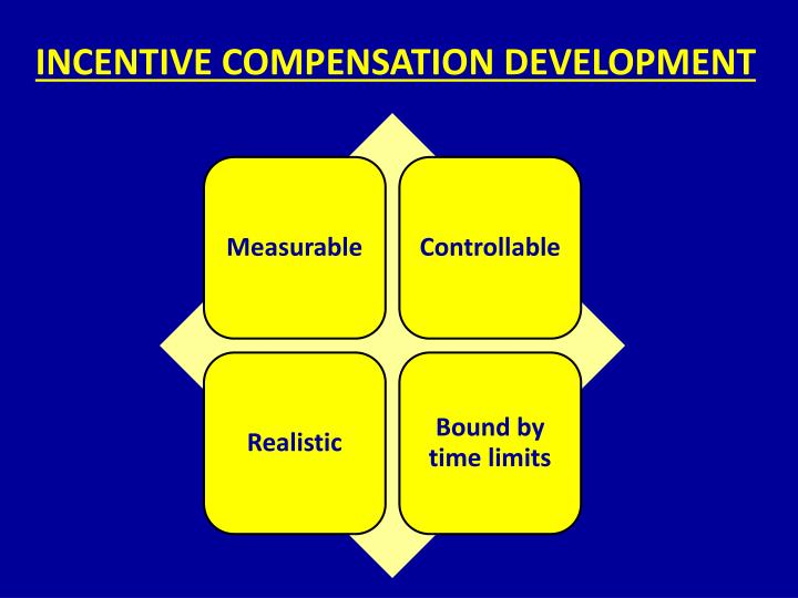 INCENTIVE COMPENSATION DEVELOPMENT