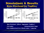 simulations results byte overhead for topdisc