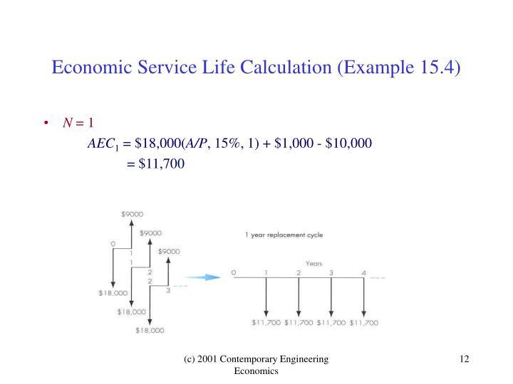 Economic Service Life Calculation (Example 15.4)