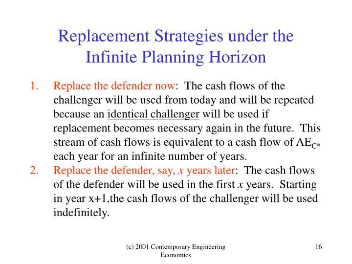 Replacement Strategies under the Infinite Planning Horizon