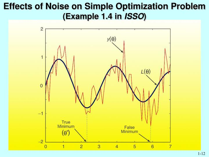 Effects of Noise on Simple Optimization Problem