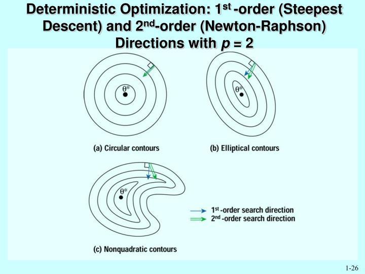 Deterministic Optimization: 1