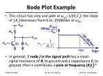 bode plot example