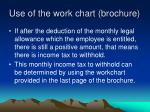 use of the work chart brochure3