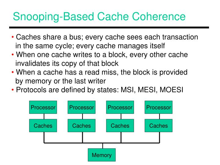 Snooping-Based Cache Coherence