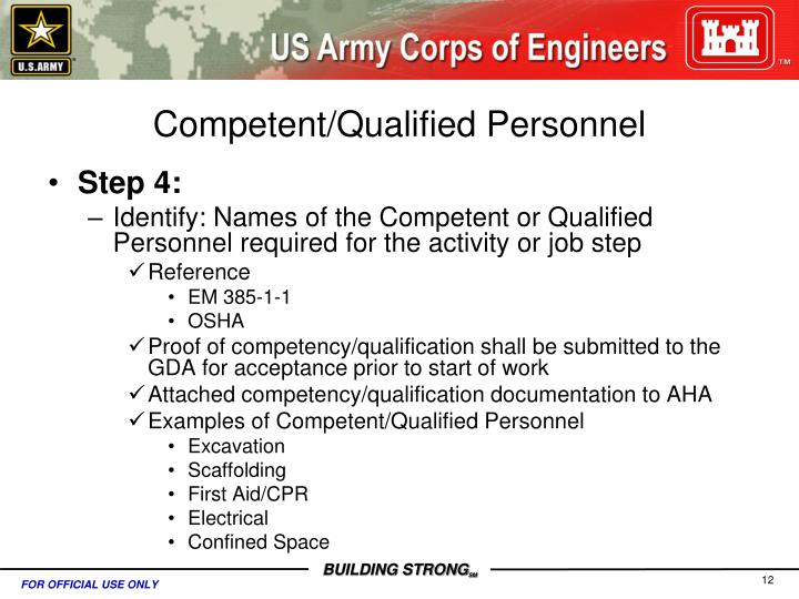 Competent/Qualified Personnel