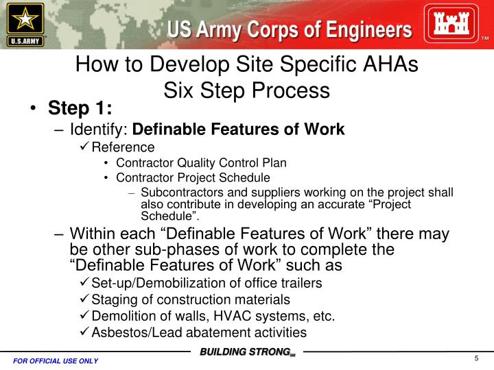 How to Develop Site Specific AHAs