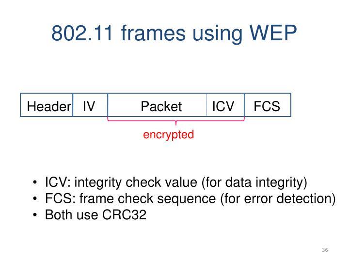802.11 frames using WEP
