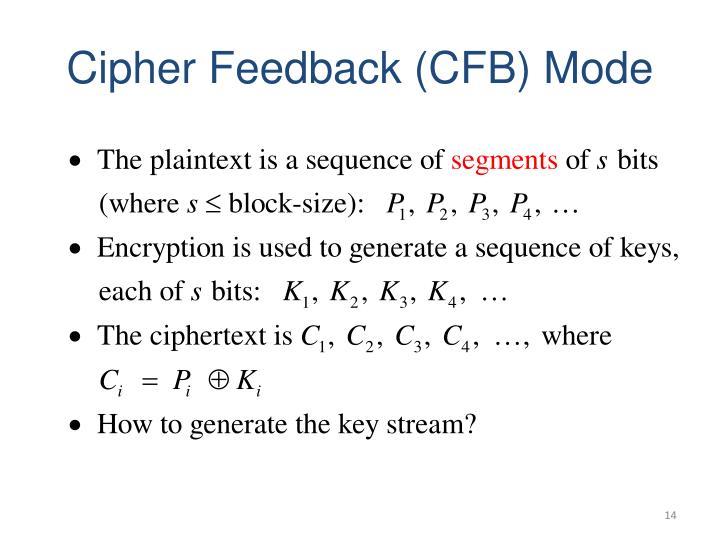 Cipher Feedback (CFB) Mode