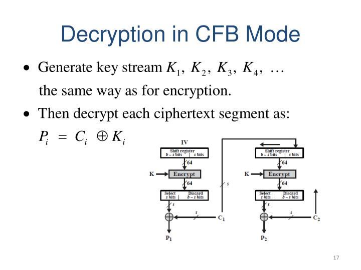 Decryption in CFB Mode