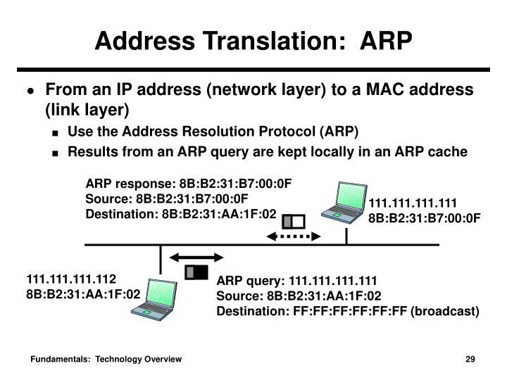 Address Translation:  ARP