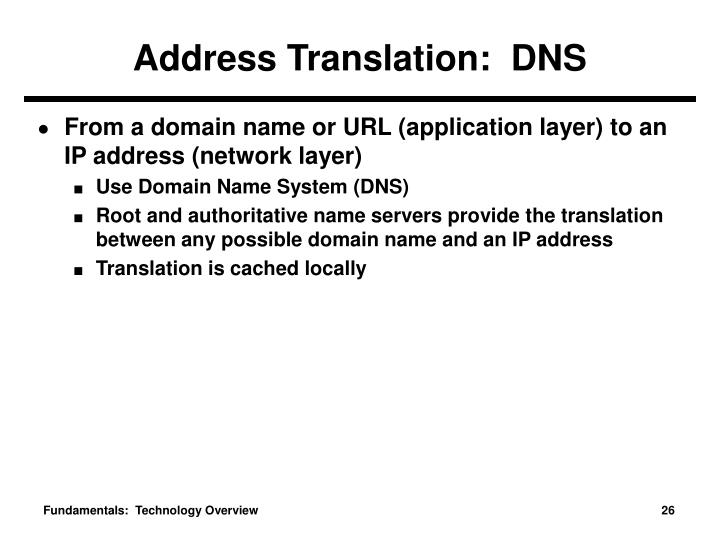 Address Translation:  DNS