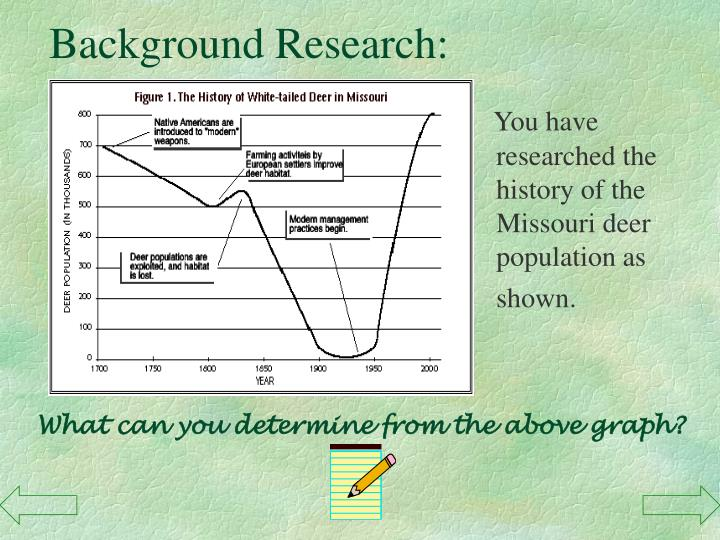 Background Research: