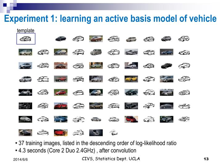 Experiment 1: learning an active basis model of vehicle