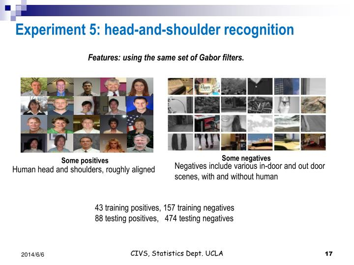 Experiment 5: head-and-shoulder recognition