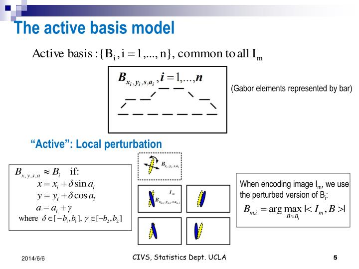 The active basis model
