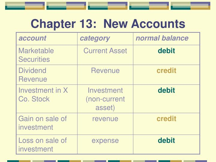 Chapter 13:  New Accounts