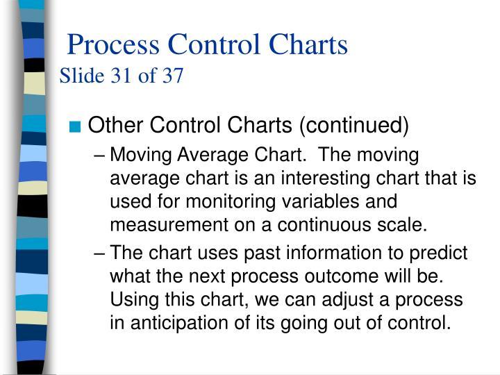 Process Control Charts