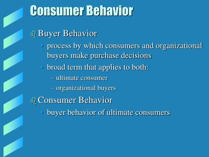 Consumer behavior1