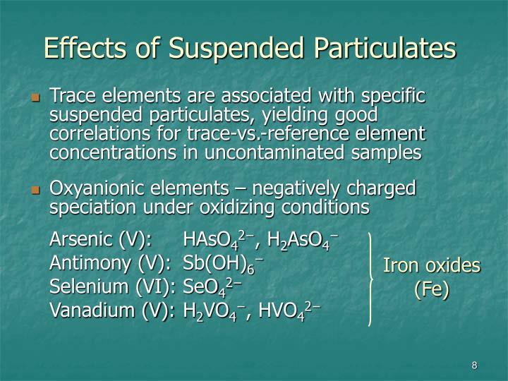 Iron oxides (Fe)