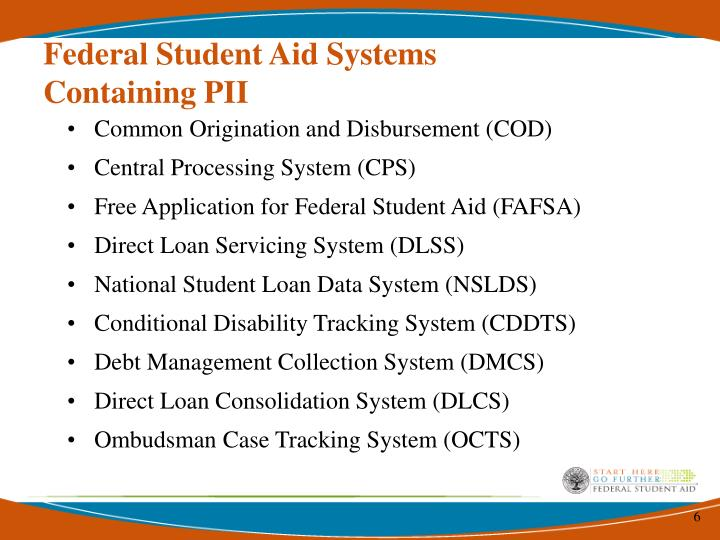 Federal Student Aid Systems