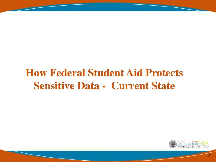 How Federal Student Aid Protects Sensitive Data -  Current State