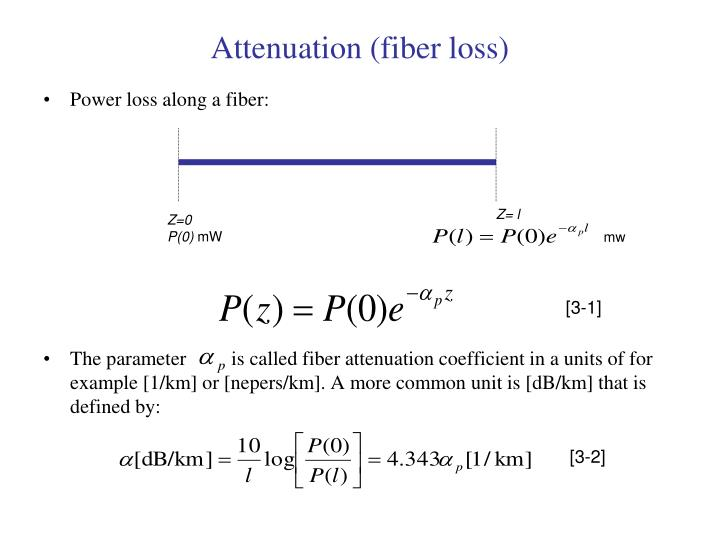 Attenuation fiber loss