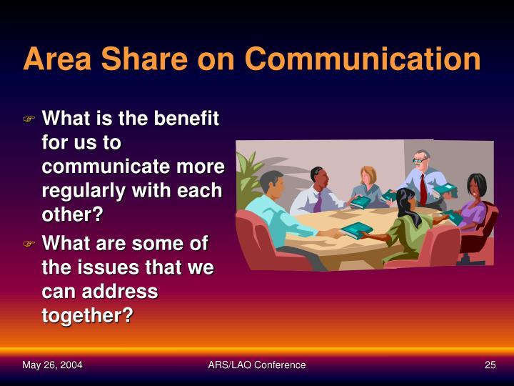 Area Share on Communication