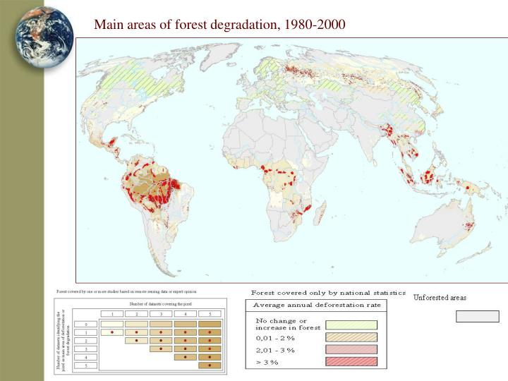 Main areas of forest degradation, 1980-2000