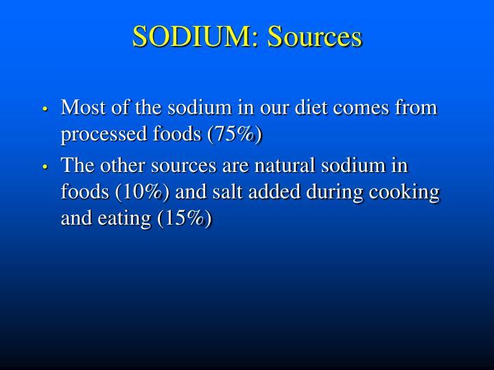 SODIUM: Sources