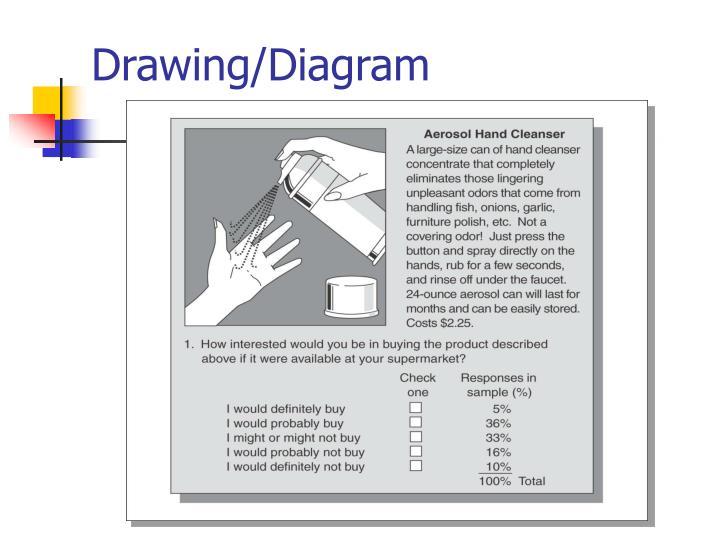 Drawing/Diagram